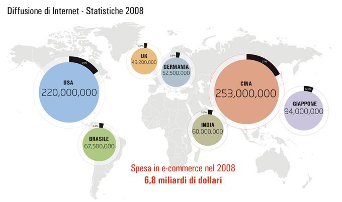 internet_2008